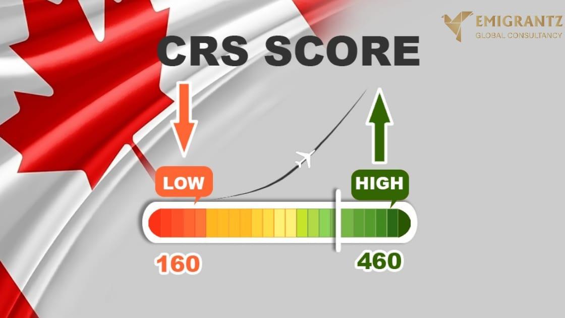 CRS Score